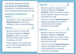 ACDP Guidelines